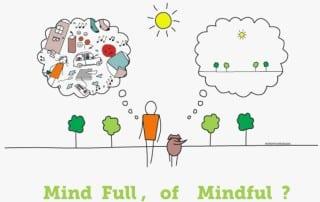 Zijn we mindful of hebben wer onze Mind Full